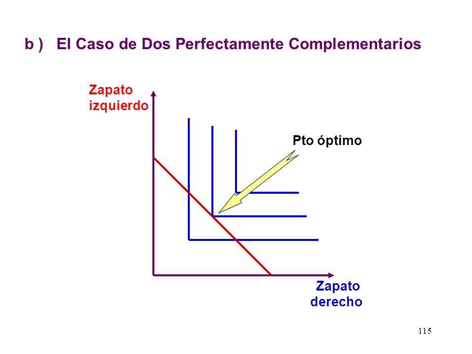 114 OPTIMIZACIONES ATIPICAS Este tipo de optimizaciones se dan en las curvas de indiferencia atípica, las cuales son canastas o combinaciones que tien