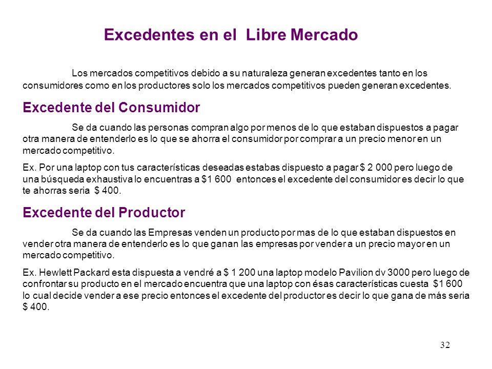 31 Px X D Pe* Xe* S E Excedente del Consumidor Excedente del Productor EXCEDENTES EN EL LIBRE MERCADO Costo de producción Costo de Producción