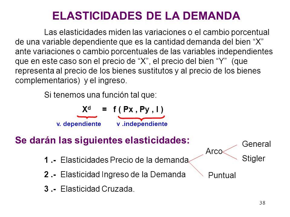 37 3. Gráfico : Px X S D P* X* Px s X1X1 Px d S Pxd + Pxs + X + E GF - G a s t o F i s c a l S