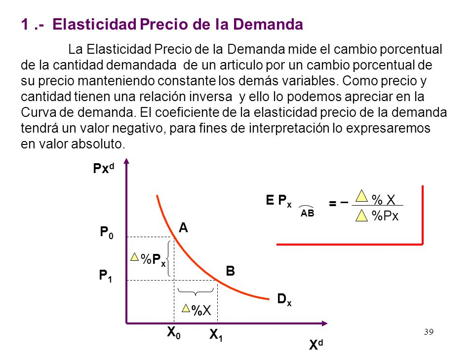 38 ELASTICIDADES DE LA DEMANDA Las elasticidades miden las variaciones o el cambio porcentual de una variable dependiente que es la cantidad demanda d