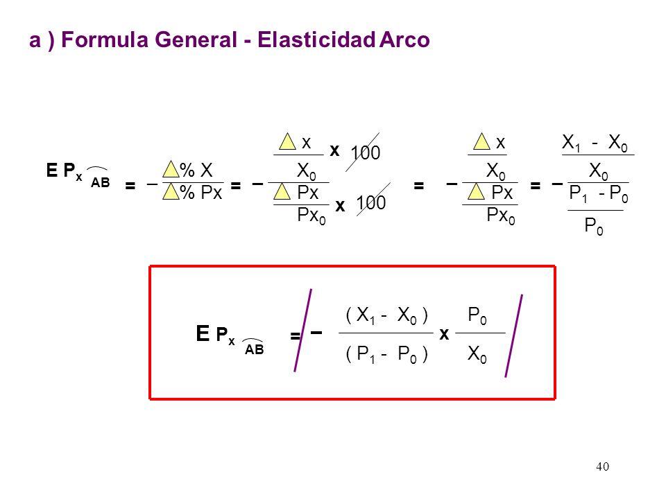 39 1.- Elasticidad Precio de la Demanda La Elasticidad Precio de la Demanda mide el cambio porcentual de la cantidad demandada de un articulo por un c