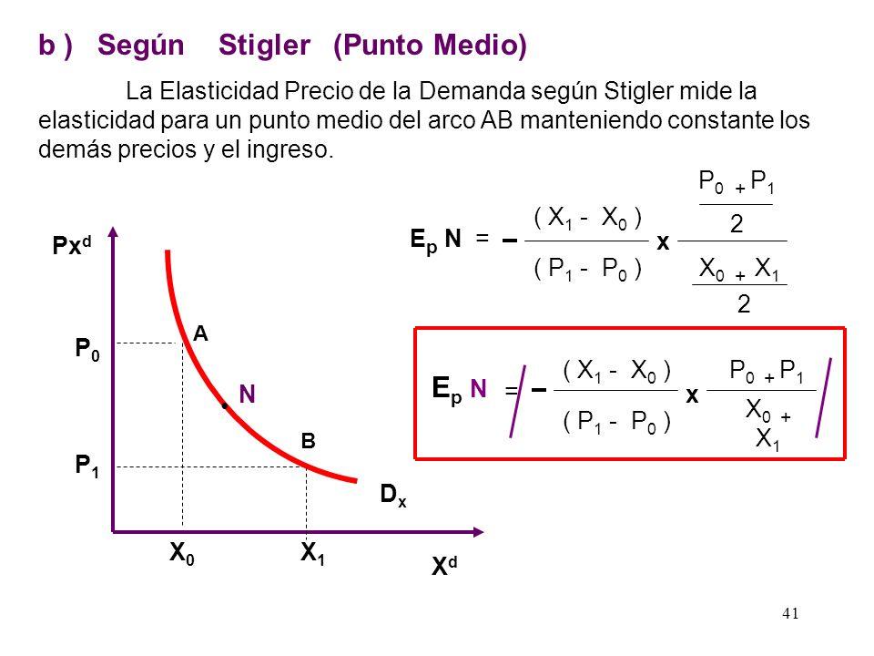 40 a ) Formula General - Elasticidad Arco E P x % X X 0 X 0 X 0 % Px Px Px P 1 - P 0 Px 0 Px 0 AB == 100 x = ___ x P0P0 X 1 - X 0 = _ E P x AB = x x (