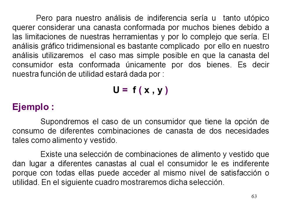 62 Teoría de las Curvas de Indiferencia 1. Análisis de la Indiferencia. Los consumidores necesitan satisfacer un conjunto de necesidades, desde sus ne