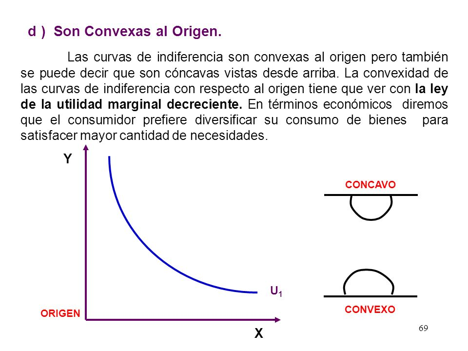 68 c ) No se Cortan. Las curvas de indiferencia no se cortan o interceptan. De todas las propiedad esta es la mas general. Existen dos formas de demos