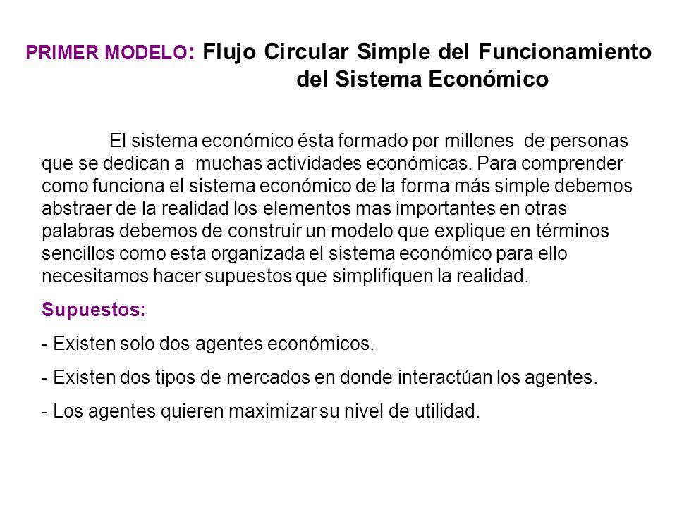 PRIMER MODELO : Flujo Circular Simple del Funcionamiento del Sistema Económico El sistema económico ésta formado por millones de personas que se dedican a muchas actividades económicas.