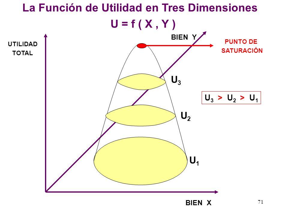 70 La Colina del Placer de Pareto El economista Franco-Italiano Wilfredo Pareto en el año de 1 906 desarrollo la teoría de la utilidad ordinal del cua