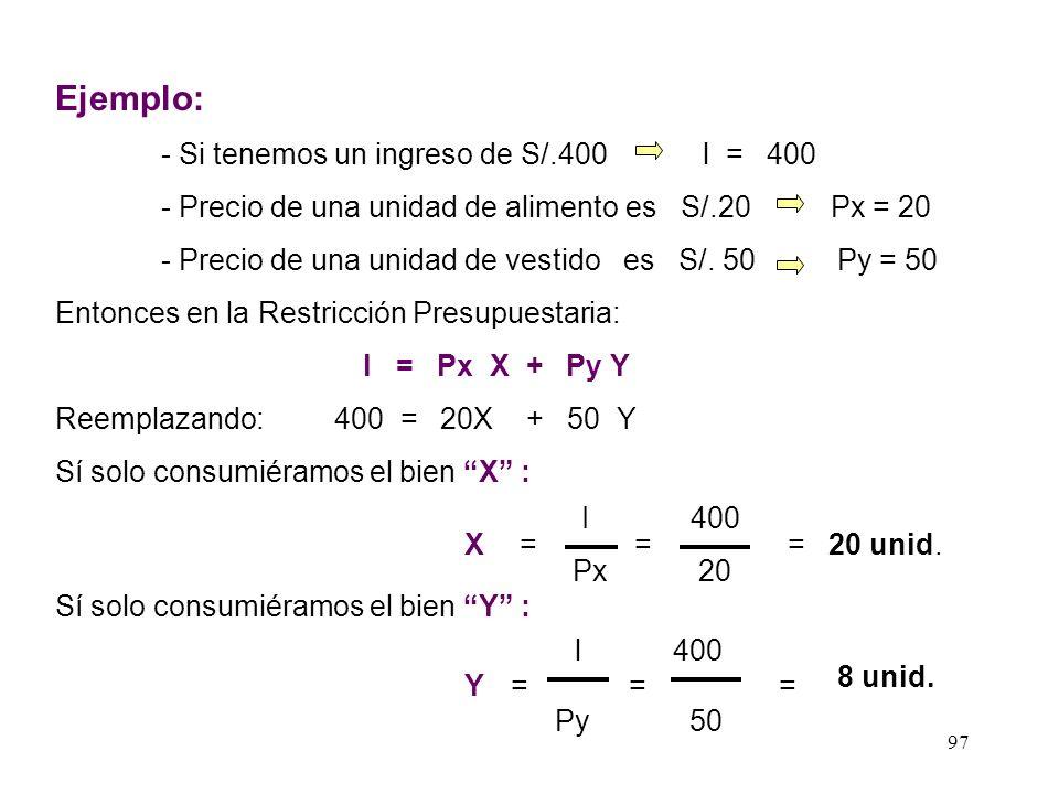 96 dY dX = Px Py = Pendiente - Gráficamente también es posible hallar la pendiente, así : O A O B = Py I 0 I Px = l Py l Px = l l Py = Px Py Por la fo