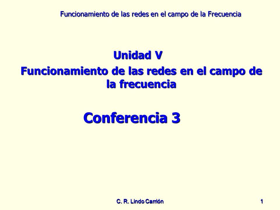 Funcionamiento de las redes en el campo de la Frecuencia C. R. Lindo Carrión11 Unidad V Funcionamiento de las redes en el campo de la frecuencia Confe