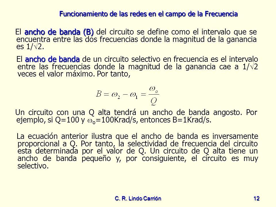 Funcionamiento de las redes en el campo de la Frecuencia C. R. Lindo Carrión12 El ancho de banda (B) del circuito se define como el intervalo que se e