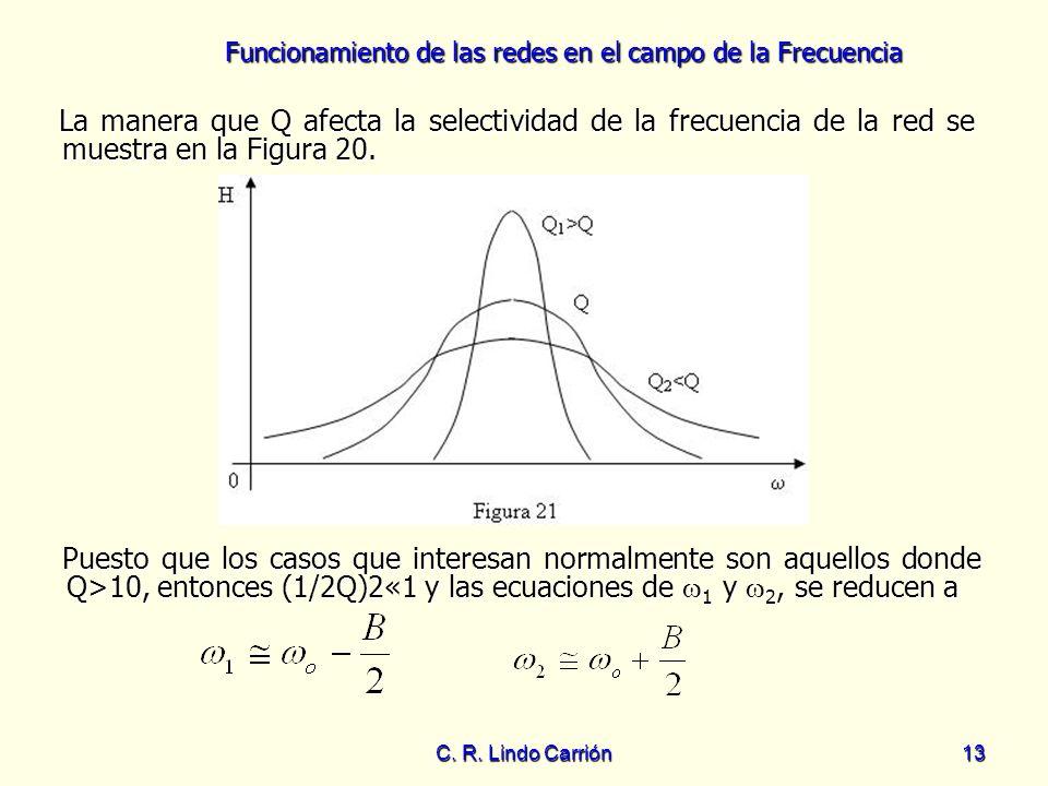 Funcionamiento de las redes en el campo de la Frecuencia C. R. Lindo Carrión13 La manera que Q afecta la selectividad de la frecuencia de la red se mu