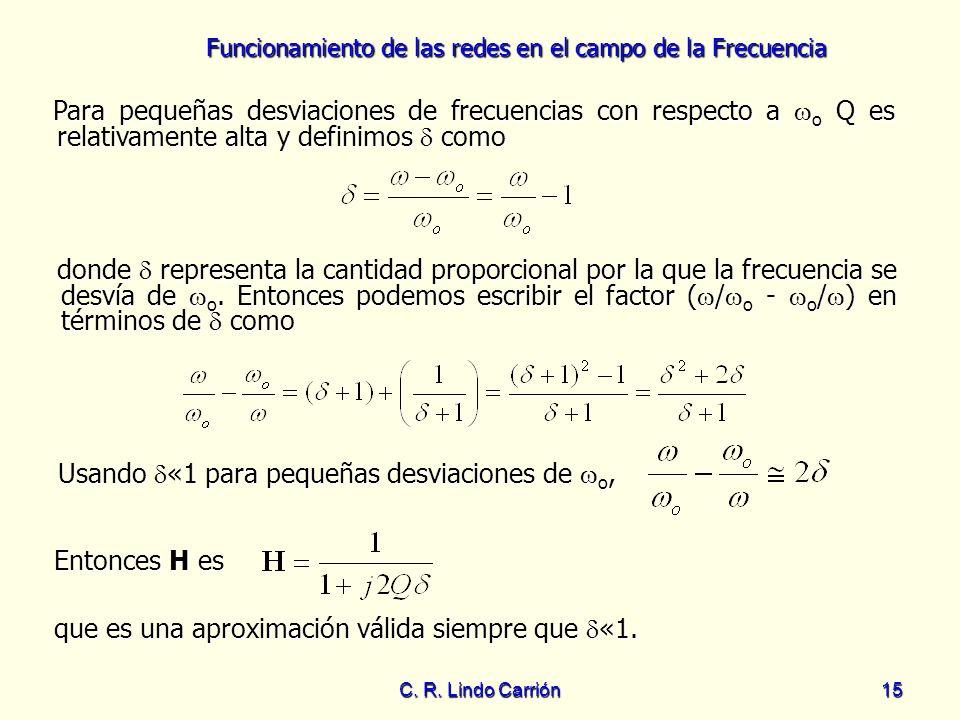 Funcionamiento de las redes en el campo de la Frecuencia C. R. Lindo Carrión15 Para pequeñas desviaciones de frecuencias con respecto a o Q es relativ