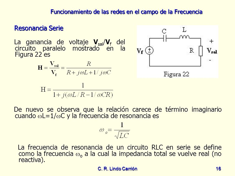 Funcionamiento de las redes en el campo de la Frecuencia C. R. Lindo Carrión16 La ganancia de voltaje V sal /V f del circuito paralelo mostrado en la