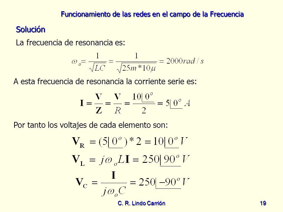 Funcionamiento de las redes en el campo de la Frecuencia C. R. Lindo Carrión19 Solución Solución La frecuencia de resonancia es: La frecuencia de reso