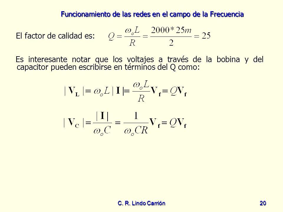 Funcionamiento de las redes en el campo de la Frecuencia C. R. Lindo Carrión20 El factor de calidad es: El factor de calidad es: Es interesante notar