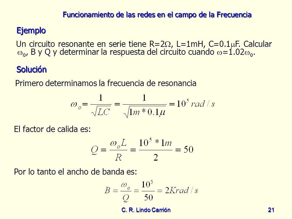 Funcionamiento de las redes en el campo de la Frecuencia C. R. Lindo Carrión21 Ejemplo Ejemplo Un circuito resonante en serie tiene R=2, L=1mH, C=0.1