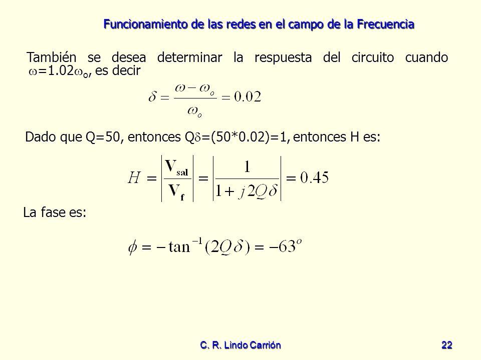 Funcionamiento de las redes en el campo de la Frecuencia C. R. Lindo Carrión22 También se desea determinar la respuesta del circuito cuando =1.02 o, e