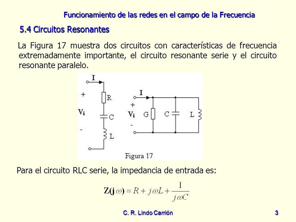 Funcionamiento de las redes en el campo de la Frecuencia C. R. Lindo Carrión3 La Figura 17 muestra dos circuitos con características de frecuencia ext