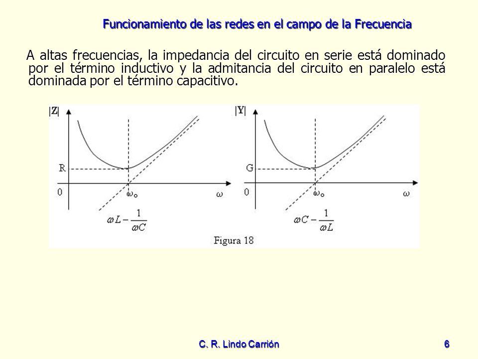 Funcionamiento de las redes en el campo de la Frecuencia C. R. Lindo Carrión6 A altas frecuencias, la impedancia del circuito en serie está dominado p