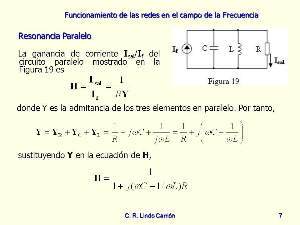 Funcionamiento de las redes en el campo de la Frecuencia C. R. Lindo Carrión7 La ganancia de corriente I sal /I f del circuito paralelo mostrado en la