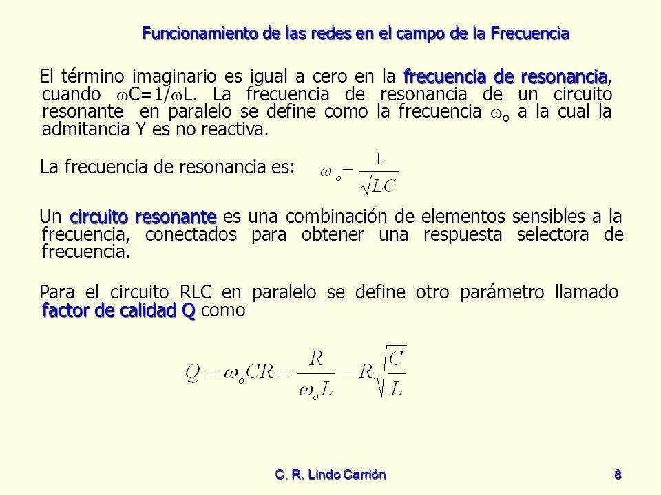 Funcionamiento de las redes en el campo de la Frecuencia C. R. Lindo Carrión8 El término imaginario es igual a cero en la frecuencia de resonancia, cu