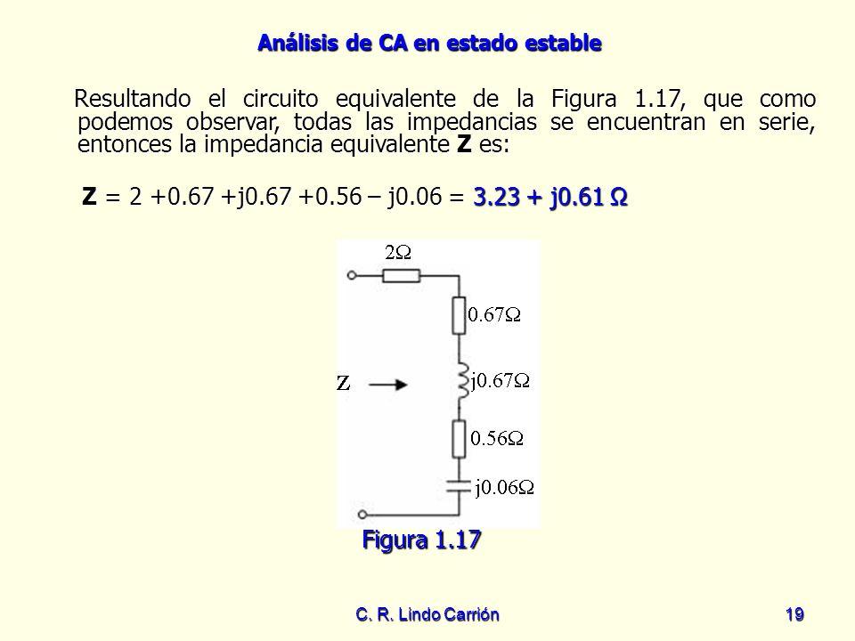 Análisis de CA en estado estable C. R. Lindo Carrión19 Resultando el circuito equivalente de la Figura 1.17, que como podemos observar, todas las impe