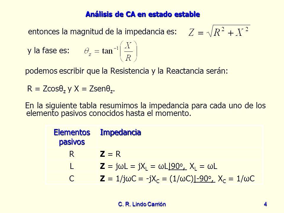 Análisis de CA en estado estable C. R. Lindo Carrión4 y la fase es: y la fase es: entonces la magnitud de la impedancia es: entonces la magnitud de la