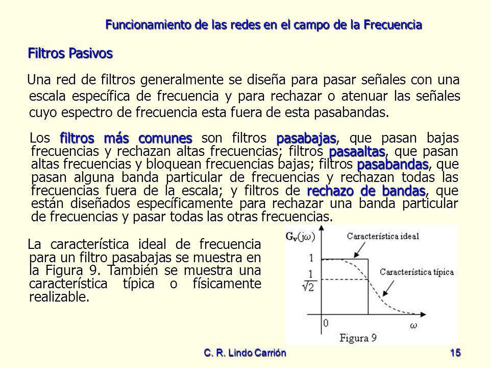 Funcionamiento de las redes en el campo de la Frecuencia C. R. Lindo Carrión15 Una red de filtros generalmente se diseña para pasar señales con una es