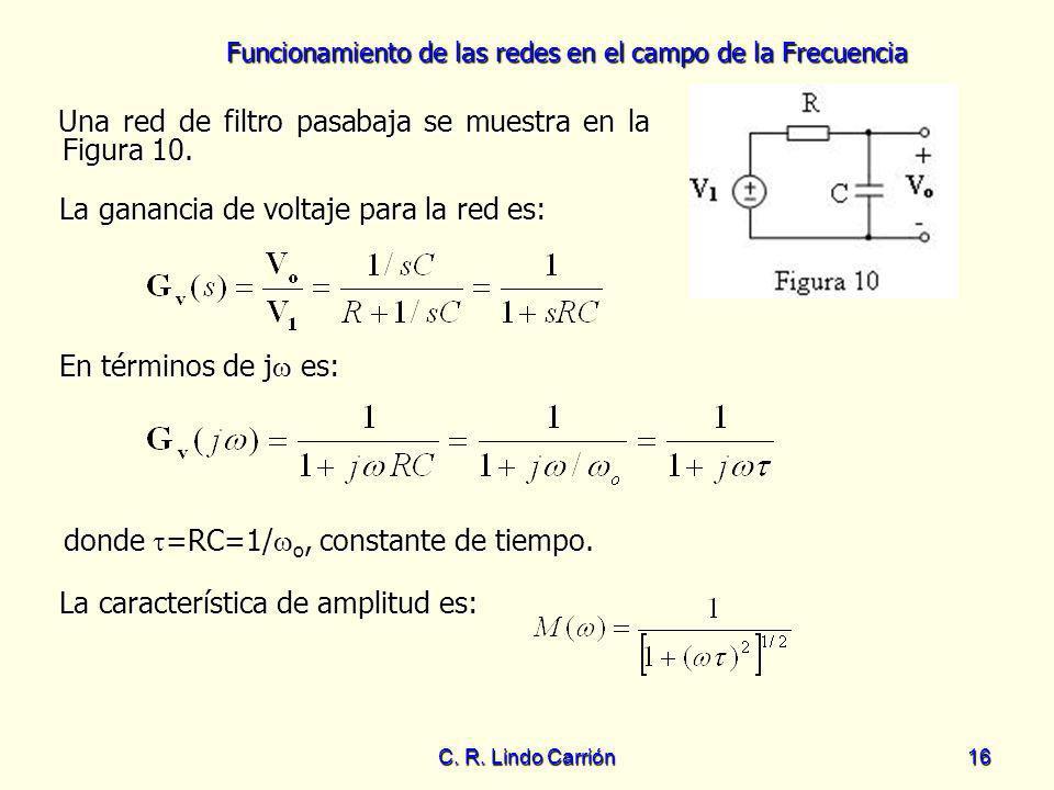 Funcionamiento de las redes en el campo de la Frecuencia C. R. Lindo Carrión16 Una red de filtro pasabaja se muestra en la Figura 10. Una red de filtr