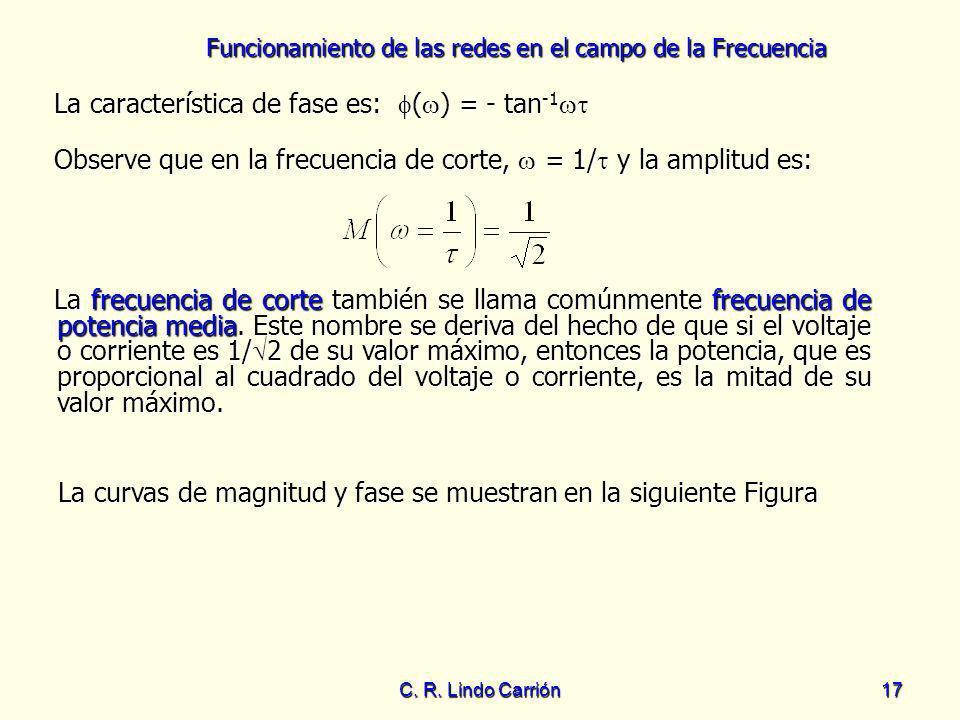 Funcionamiento de las redes en el campo de la Frecuencia C. R. Lindo Carrión17 La curvas de magnitud y fase se muestran en la siguiente Figura La curv