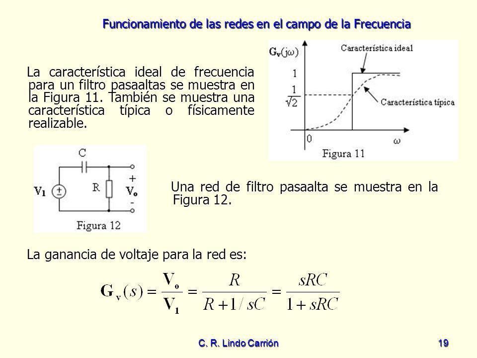 Funcionamiento de las redes en el campo de la Frecuencia C. R. Lindo Carrión19 La característica ideal de frecuencia para un filtro pasaaltas se muest