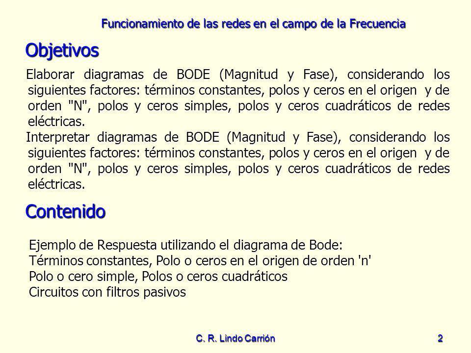 Funcionamiento de las redes en el campo de la Frecuencia C. R. Lindo Carrión2 Objetivos Elaborar diagramas de BODE (Magnitud y Fase), considerando los