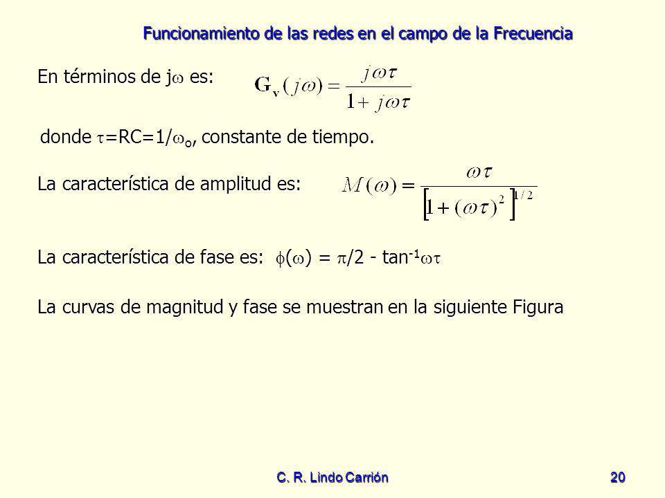 Funcionamiento de las redes en el campo de la Frecuencia C. R. Lindo Carrión20 donde =RC=1/ o, constante de tiempo. donde =RC=1/ o, constante de tiemp