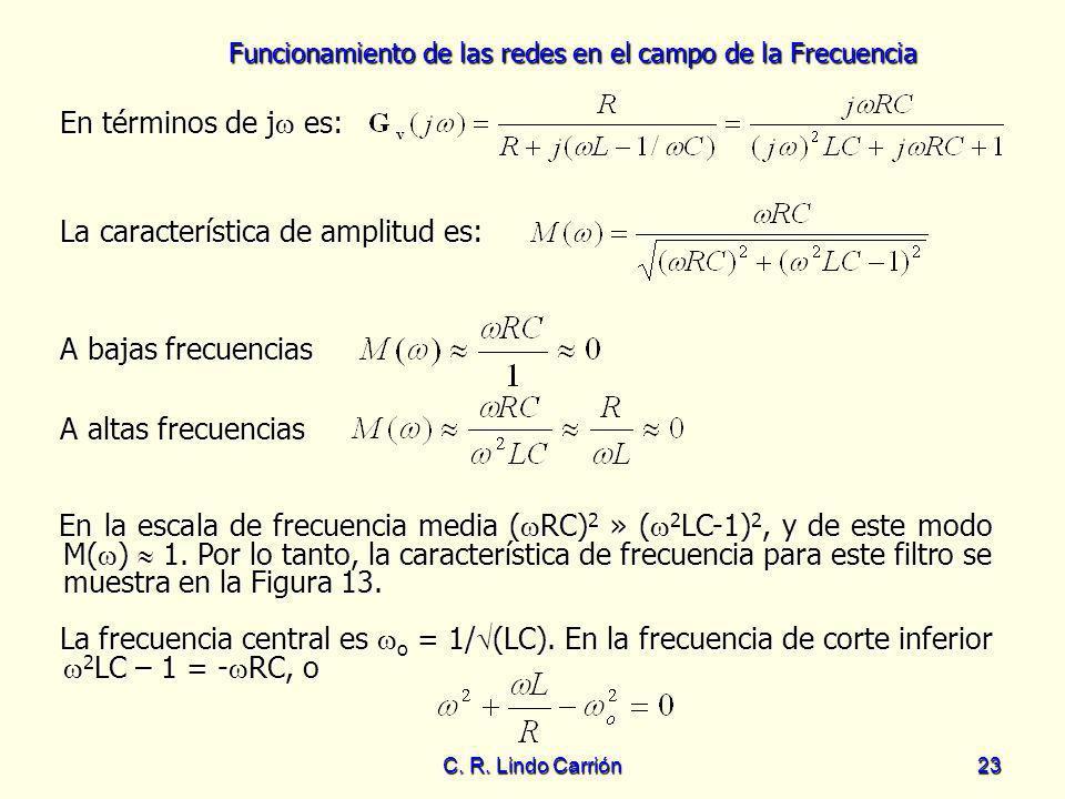 Funcionamiento de las redes en el campo de la Frecuencia C. R. Lindo Carrión23 En términos de j es: En términos de j es: La característica de amplitud
