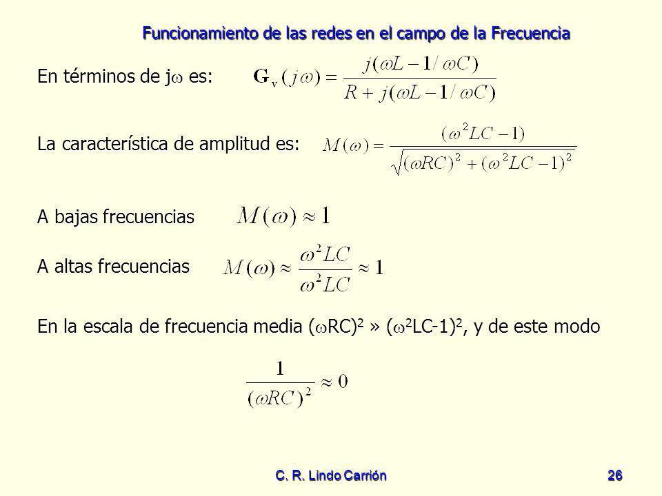 Funcionamiento de las redes en el campo de la Frecuencia C. R. Lindo Carrión26 En términos de j es: En términos de j es: La característica de amplitud