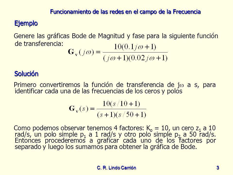 Funcionamiento de las redes en el campo de la Frecuencia C. R. Lindo Carrión3 Genere las gráficas Bode de Magnitud y fase para la siguiente función de