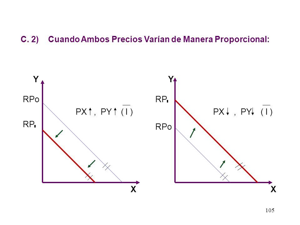 104 C) Cuando Ambos Precios Varían ; Se presentan tres casos: C. 1)Cuando un precio sube y el otro baja. Y X PX, PY ( l ) RPo RP RPo PY, PX ( l ) Y X