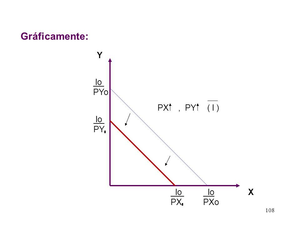 107 3. 3)POR EFECTO DE LOS IMPUESTOS _ El Estado es un ente que norma la actividad económica de un país. El impuesto es una herramienta con el cual el