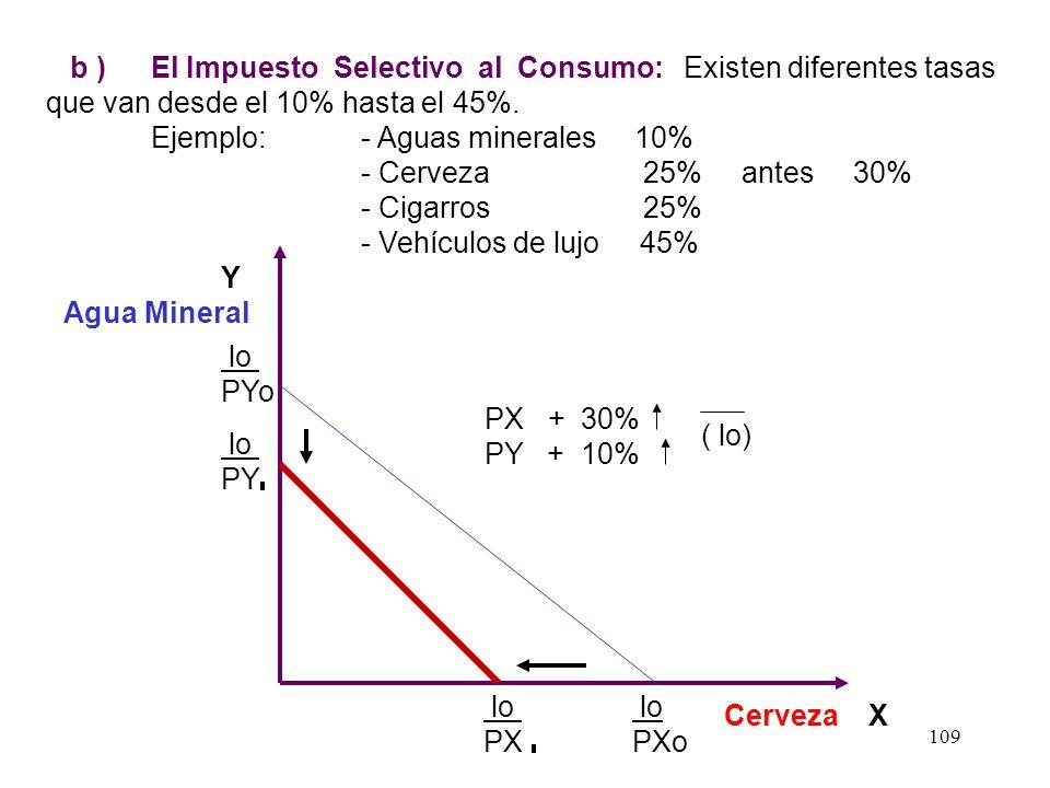 108 Gráficamente: lo PYo lo PY lo PX lo PXo PX, PY ( l ) Y X