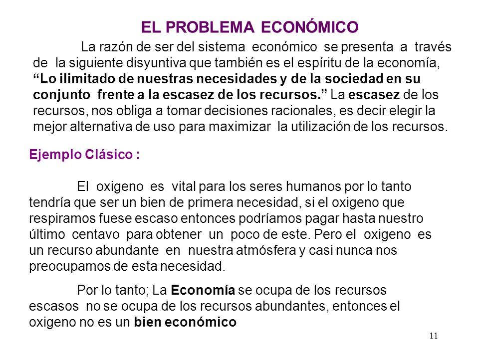 10 $ Flujo Circular Simple del Funcionamiento del Sistema Económico EMPRESAS FAMILIAS EMPRESAS PRODUCEN LOS BIENES Y SERVICIOS ofrecen a los consumido