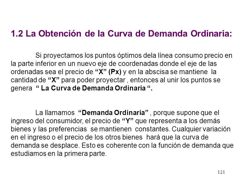 120 GRAFICO DE LA LINEA CONSUMO PRECIO Línea Consumo-Precio bien X bien Y Px 0 Px 1 Px 2 Px ( Py, I ) PX 2 > Px 1 > Px 0 I0I0 I0I0 I0I0