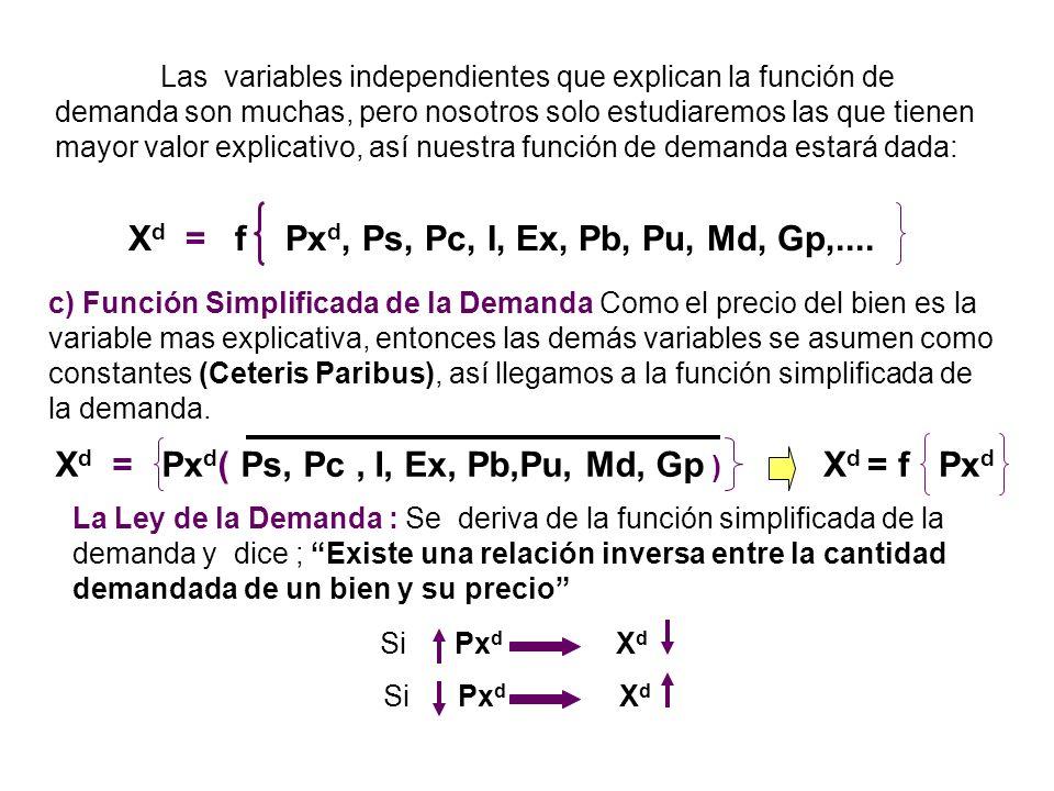 ANÁLISIS DE LA DEMANDA a) Cantidad Demandada b) Función de Demanda (X d =Qx d ) Es la cantidad de un bien que los consumidores están dispuestos a comp