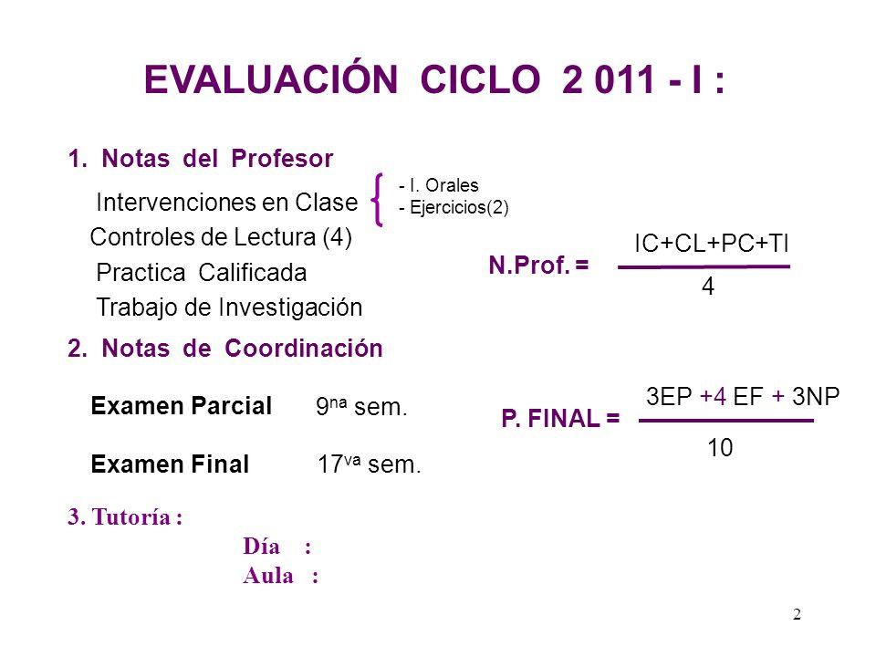 1 Facultad de Ingeniería y Arquitectura M I C R O E C O N O M Í A Semestre : 2 011- I C i c l o : IV Profesor: Econ. Jaime Caparachin C.