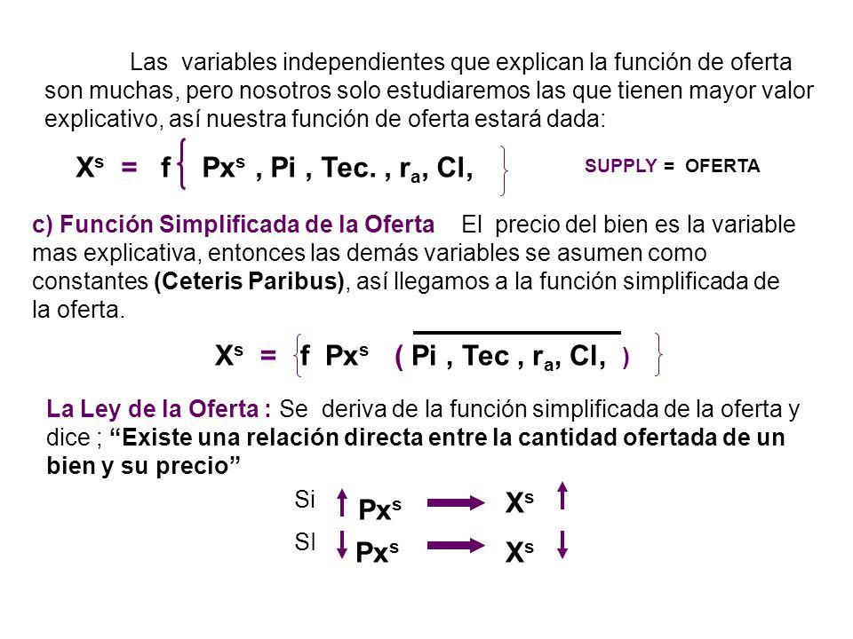 ANÁLISIS DE LA OFERTA a) Cantidad Ofertada (X d = Qx d ) Es la cantidad de un bien que los productores están dispuestos a vender a un determinado prec
