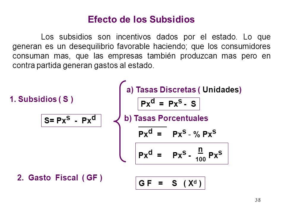 37 X Px Px d Px s 3. Gráfico : S D P* X* X1X1 Recaudación Fiscal T T Pxd - Pxs - X - E RF +