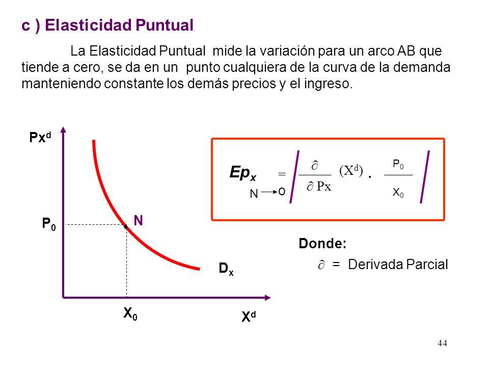 43 b ) Según Stigler (Punto Medio) La Elasticidad Precio de la Demanda según Stigler mide la elasticidad para un punto medio del arco AB manteniendo c