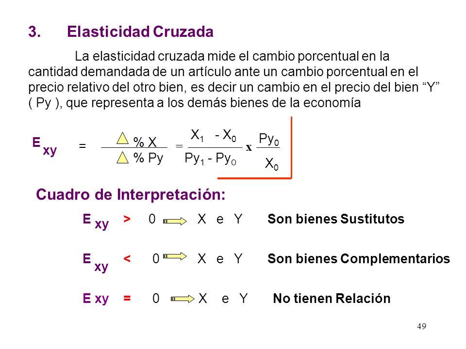 48 a ) Formula general E I AB = % X % I = I0I0 X0X0 I X = X 1 - X 0 X0X0 I 1 - I 0 I0I0 Cuadro de Interpretación: E I > 1 Se trata de un bien Superior