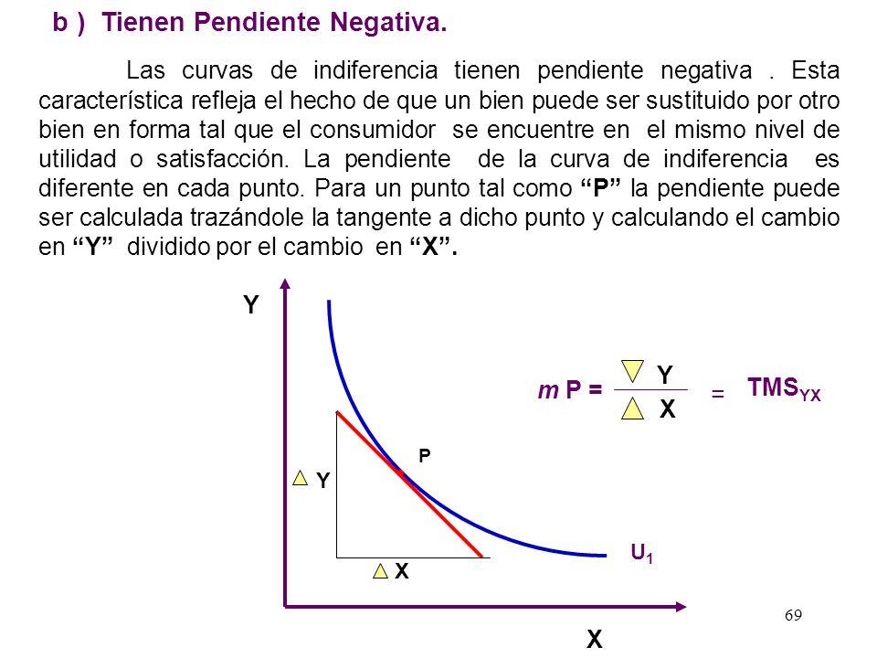 68 a ) Existen Infinitas Curvas de Indiferencia. Las curvas de indiferencia son infinitas y tienen diferentes niveles de utilidad. Las curvas mas alej