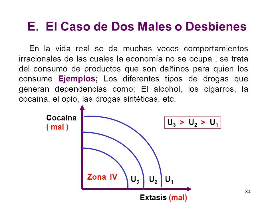 83 D. El Caso de un Mal y un Bien Se puede presentar dos casos según el gráfico de las zonas de las curvas de indiferencia ( Zonas II y III ). Dinero