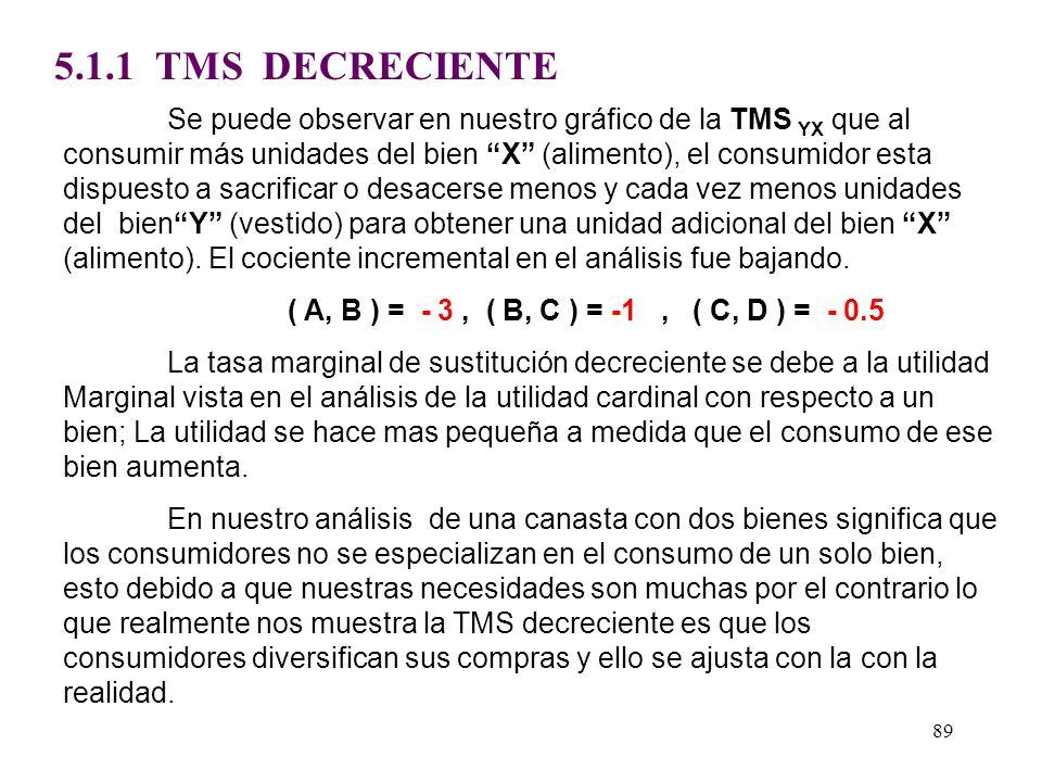 88 TMS YX ( B,C ) = Y X = 2 - 3 3 - 2 = - 1 1 = TMS YX ( C,D ) = Y X = 1.5 - 2 4 - 3 = - 0.5 1 =