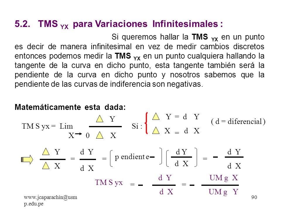 89 5.1.1 TMS DECRECIENTE Se puede observar en nuestro gráfico de la TMS YX que al consumir más unidades del bien X (alimento), el consumidor esta disp